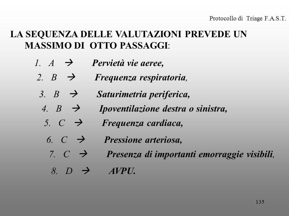 135 Protocollo di Triage F.A.S.T. LA SEQUENZA DELLE VALUTAZIONI PREVEDE UN MASSIMO DI OTTO PASSAGGI: 1.A  Pervietà vie aeree, 2.B  Frequenza respira