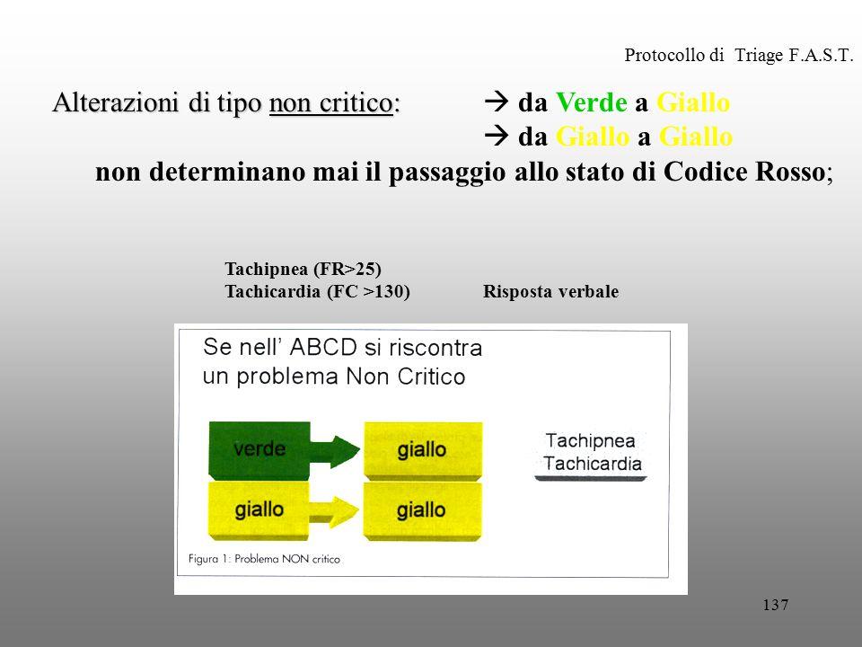 137 Protocollo di Triage F.A.S.T. Alterazioni di tipo non critico: Alterazioni di tipo non critico:  da Verde a Giallo  da Giallo a Giallo non deter