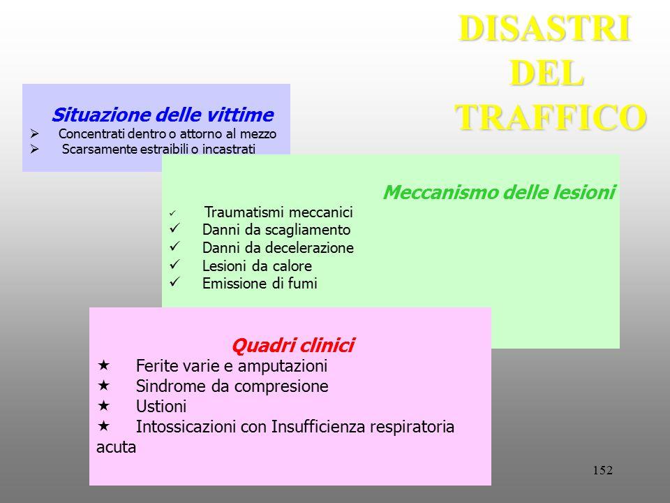 152 Situazione delle vittime  Concentrati dentro o attorno al mezzo  Scarsamente estraibili o incastrati Meccanismo delle lesioni Traumatismi meccan