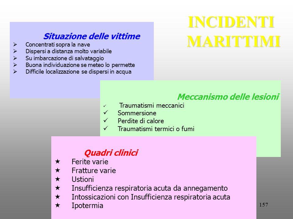 157 Situazione delle vittime  Concentrati sopra la nave  Dispersi a distanza molto variabile  Su imbarcazione di salvataggio  Buona individuazione