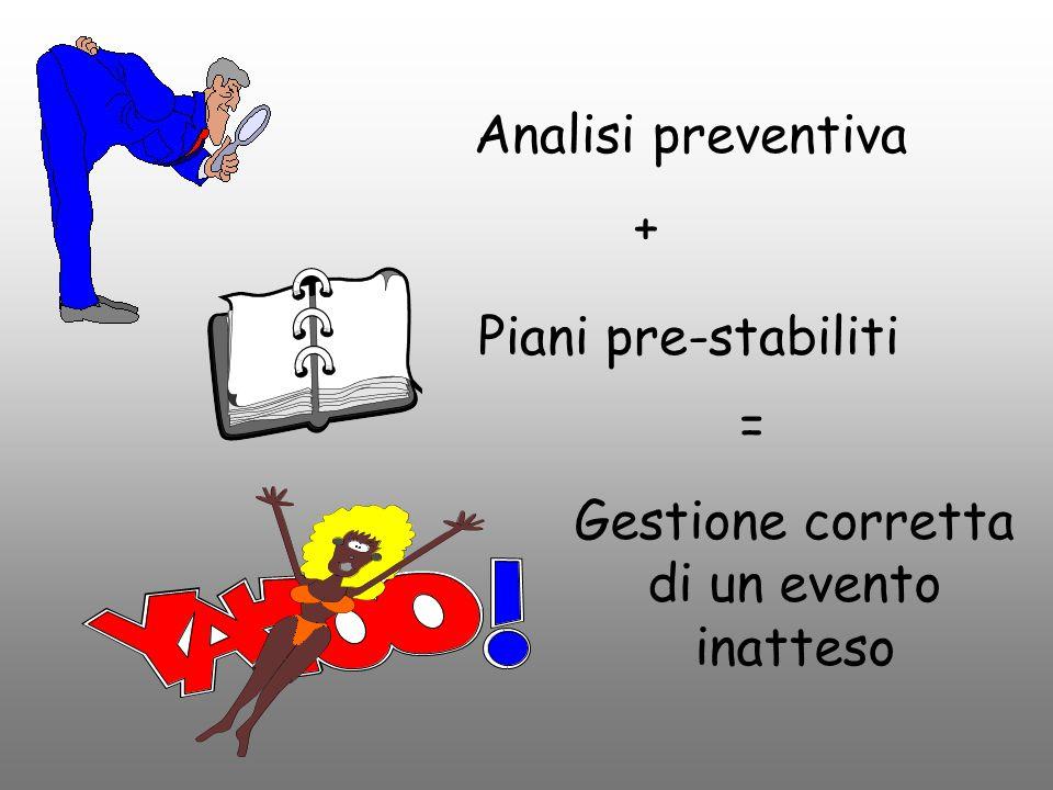 Analisi preventiva + Piani pre-stabiliti = Gestione corretta di un evento inatteso