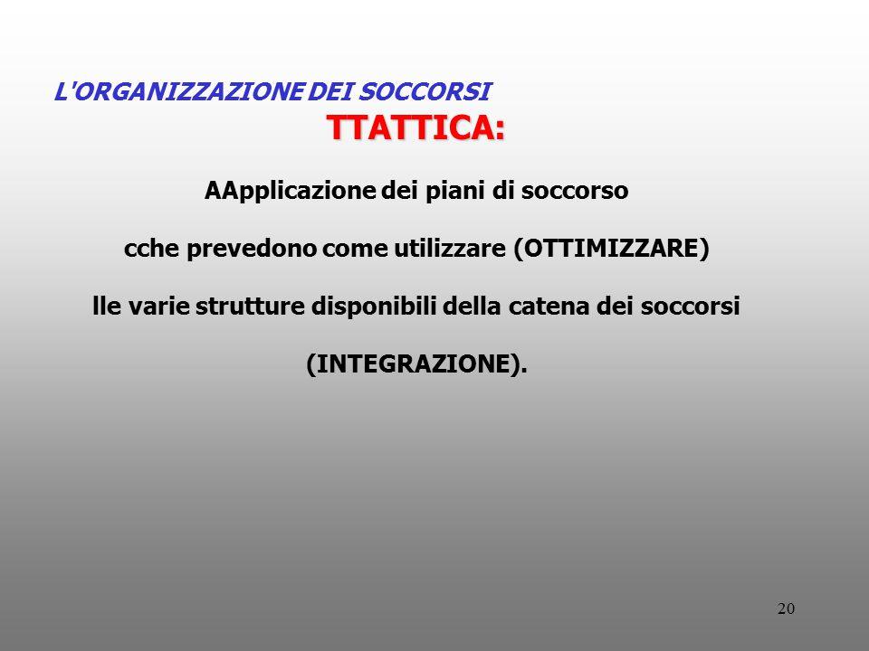 20 L'ORGANIZZAZIONE DEI SOCCORSITTATTICA: AApplicazione dei piani di soccorso cche prevedono come utilizzare (OTTIMIZZARE) lle varie strutture disponi