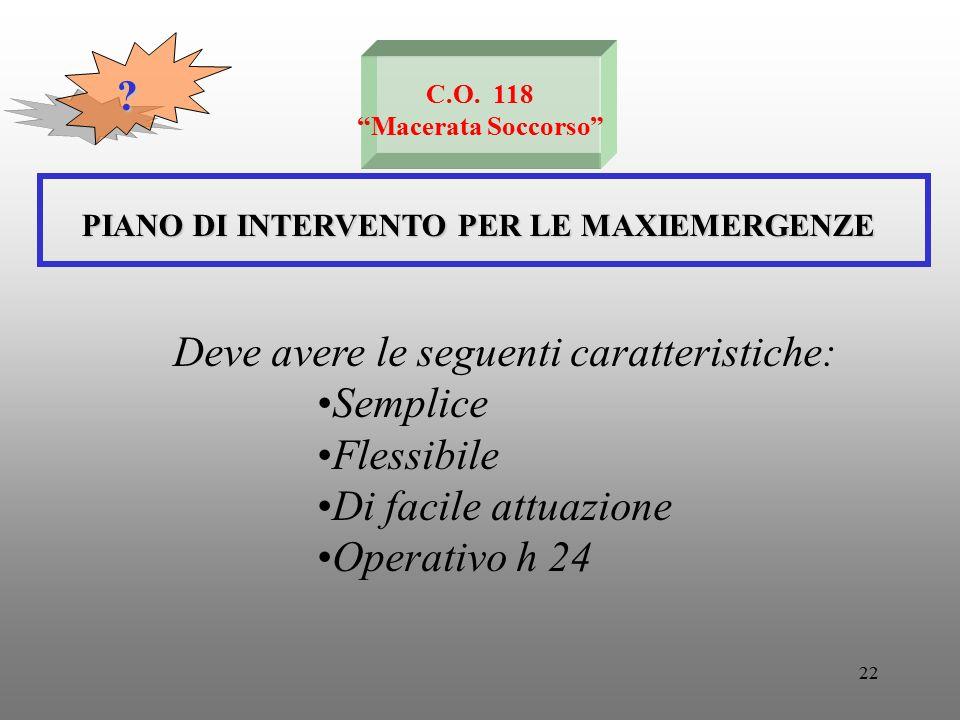"""22 C.O. 118 """"Macerata Soccorso"""" PIANO DI INTERVENTO PER LE MAXIEMERGENZE Deve avere le seguenti caratteristiche: Semplice Flessibile Di facile attuazi"""