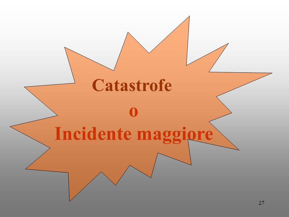 27 o Incidente maggiore Catastrofe