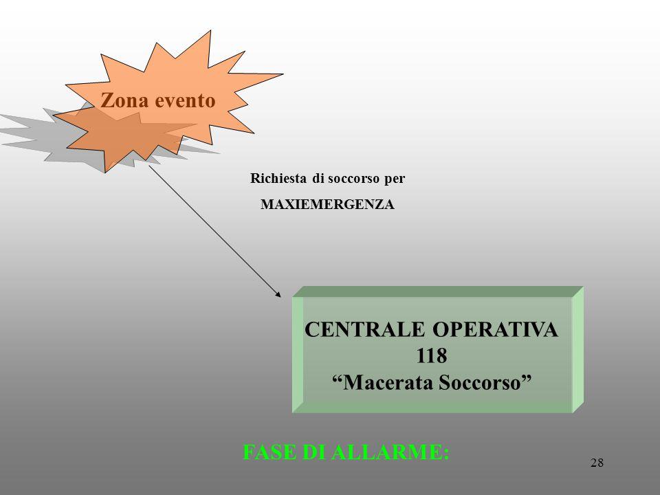 """28 Zona evento CENTRALE OPERATIVA 118 """"Macerata Soccorso"""" Richiesta di soccorso per MAXIEMERGENZA FASE DI ALLARME:"""