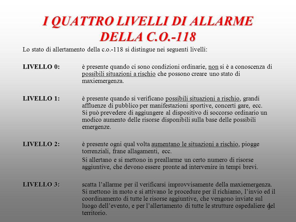 24 C.O.118 Macerata Soccorso GRAVITA' DELL'EVENTO : .