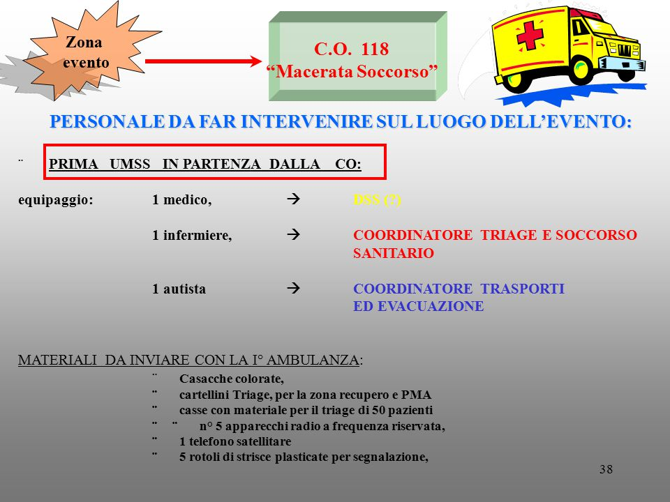 """38 C.O. 118 """"Macerata Soccorso"""" PERSONALE DA FAR INTERVENIRE SUL LUOGO DELL'EVENTO:  PRIMA UMSS IN PARTENZA DALLA CO: equipaggio: 1 medico,  DSS (?)"""