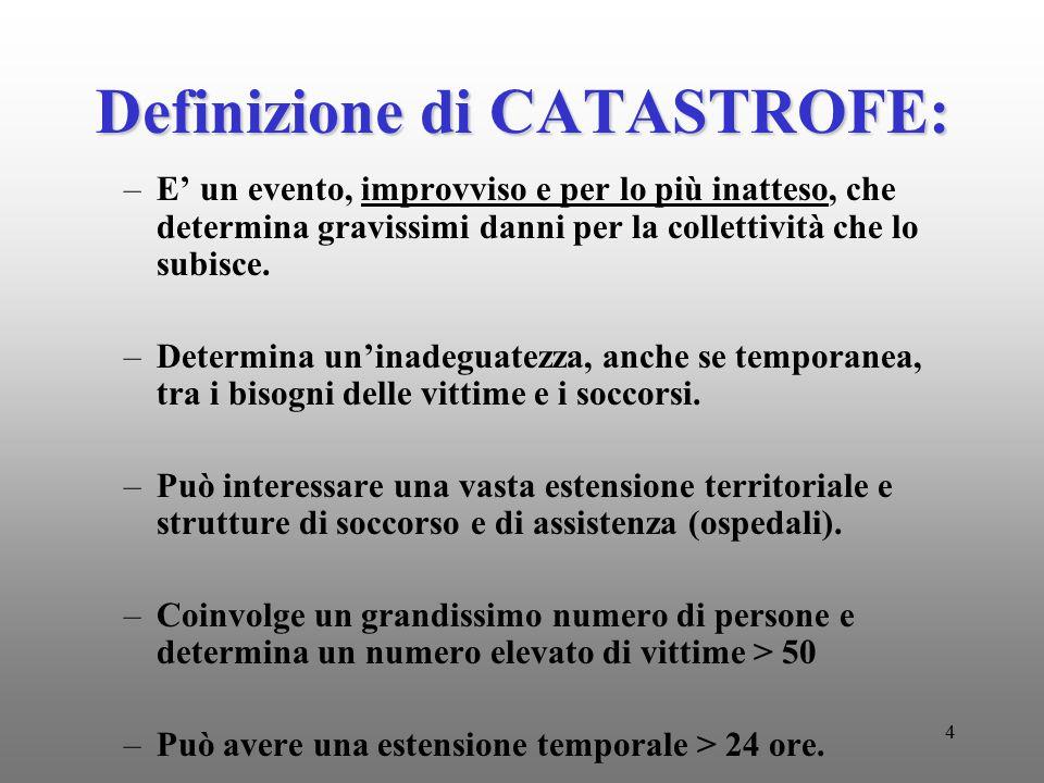 5 CLASSIFICAZIONE DI CATASTROFE: CLASSIFICAZIONE DI CATASTROFE: in base ai fattori scatenanti (rischio evolutivo) NATURALIFENOMENI GEOLOGICI terremoti, maremoti eruzioni vulcaniche bradisismo caduta meteoriti o asteroidi EVENTI METEREOLOGICI piogge estese, nebbia siccità, trombe d'aria, tifoni, uragani neve, ghiaccio, grandine FENOMENI IDREOLOGICI alluvioni, esondazioni, frane valanghe, slavine, collasso ghiacciai VARIE epidemie animali TECNOLOGICIINCIDENTI INDUSTRIALI incendio, esplosione, rilascio sostanze tossiche o inquinanti rilascio radioattività INCIDENTI NEI TRASPORTI aerei, ferroviari, stradali, navigazione COLLASSO SISTEMI TECNOLOGICI black-out elettrico, black-out informatico, interruzione rifornimento idrico, interruzione condotte gas o oleodotti, collasso dighe o bacini, INCENDI boschivi, urbani, industriali, VARIE crollo immobili abitazioni o ospedali CONFLITTUALI O atti terroristici, sommosse, conflitti armati internazionali SOCIOLOGICI: uso armi chimiche –biologiche –nucleari, epidemie, carestie, migrazioni forzate incidenti durante spettacoli, feste, manifestazioni sportive.
