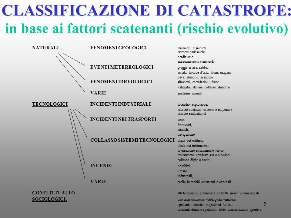 5 CLASSIFICAZIONE DI CATASTROFE: CLASSIFICAZIONE DI CATASTROFE: in base ai fattori scatenanti (rischio evolutivo) NATURALIFENOMENI GEOLOGICI terremoti