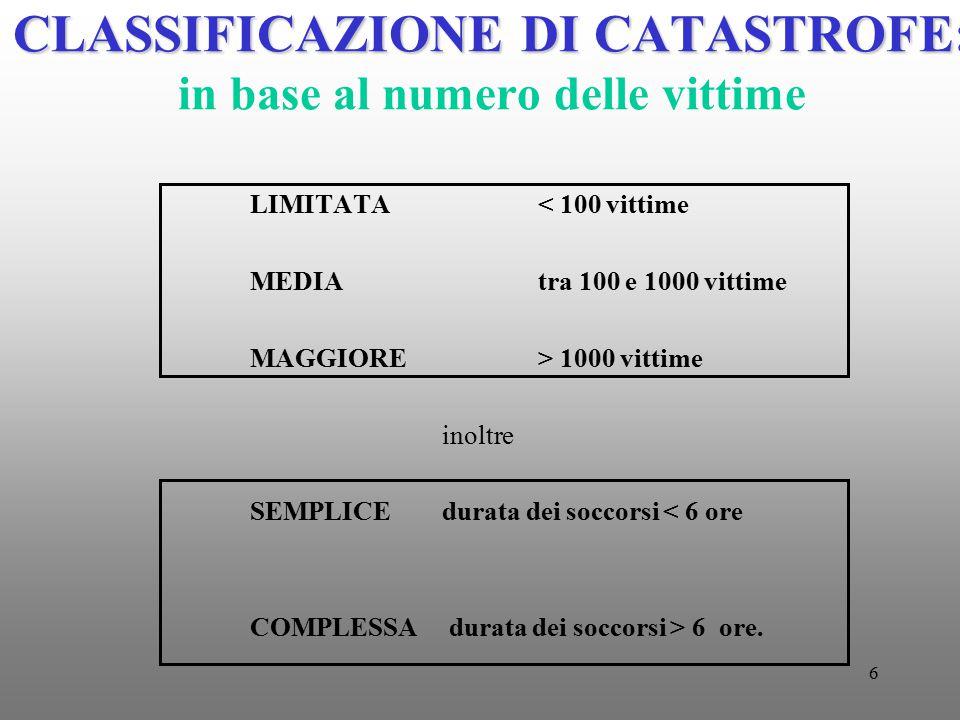 6 CLASSIFICAZIONE DI CATASTROFE: CLASSIFICAZIONE DI CATASTROFE: in base al numero delle vittime LIMITATA< 100 vittime MEDIAtra 100 e 1000 vittime MAGG