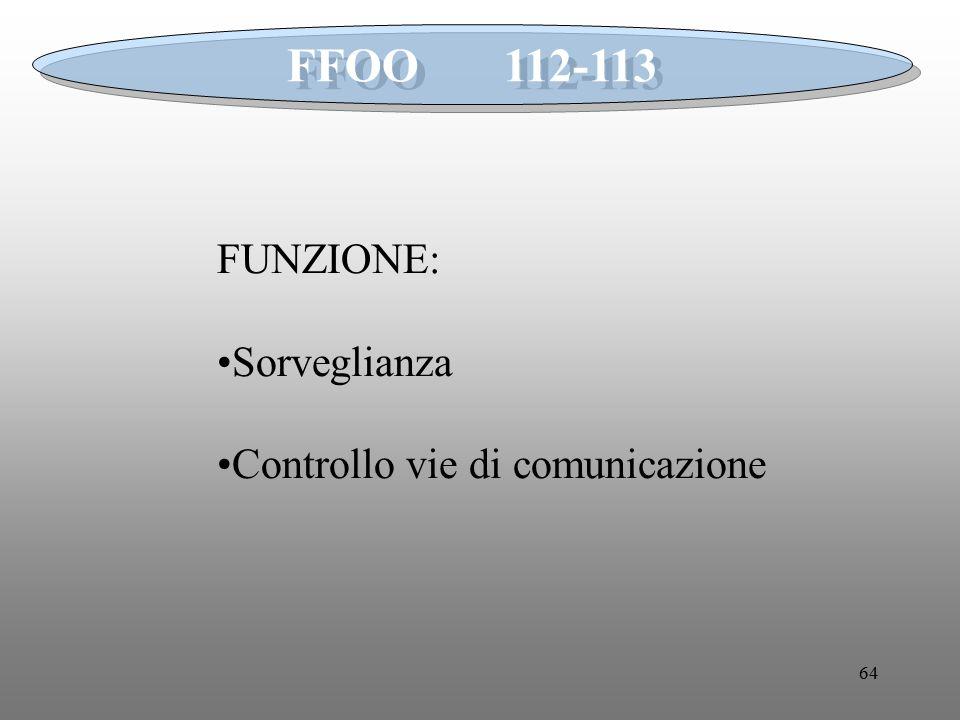 64 FFOO 112-113 FUNZIONE: Sorveglianza Controllo vie di comunicazione