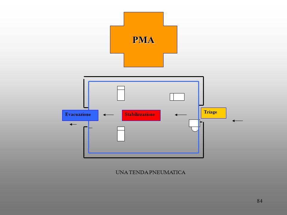 84 Triage StabilizzazioneEvacuazione PMA UNA TENDA PNEUMATICA