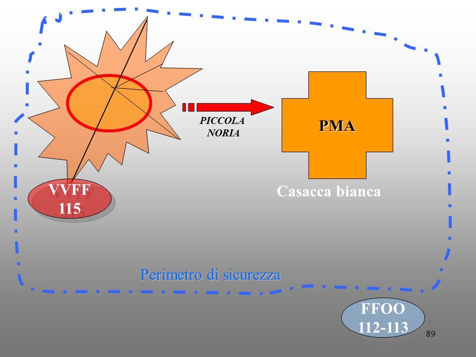 89 FFOO 112-113 FFOO 112-113 Perimetro di sicurezza PMA VVFF 115 VVFF 115 PICCOLA NORIA Casacca bianca
