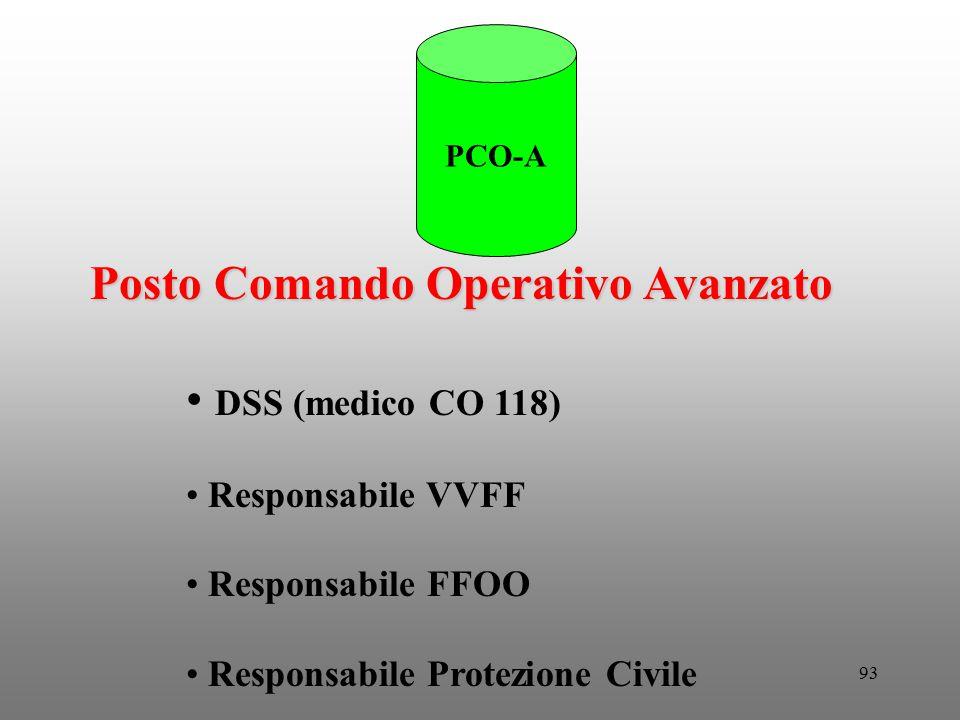 93 PCO-A Posto Comando Operativo Avanzato DSS (medico CO 118) Responsabile VVFF Responsabile FFOO Responsabile Protezione Civile