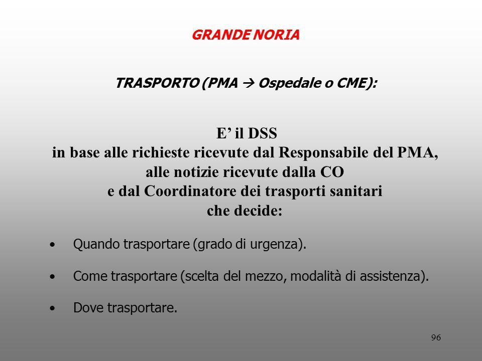 96 GRANDE NORIA TRASPORTO (PMA  Ospedale o CME): E' il DSS in base alle richieste ricevute dal Responsabile del PMA, alle notizie ricevute dalla CO e