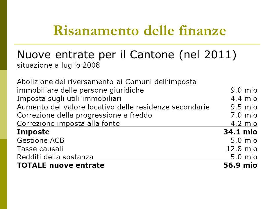 Risanamento delle finanze Nuove entrate per il Cantone (nel 2011) situazione a luglio 2008 Abolizione del riversamento ai Comuni dell'imposta immobili