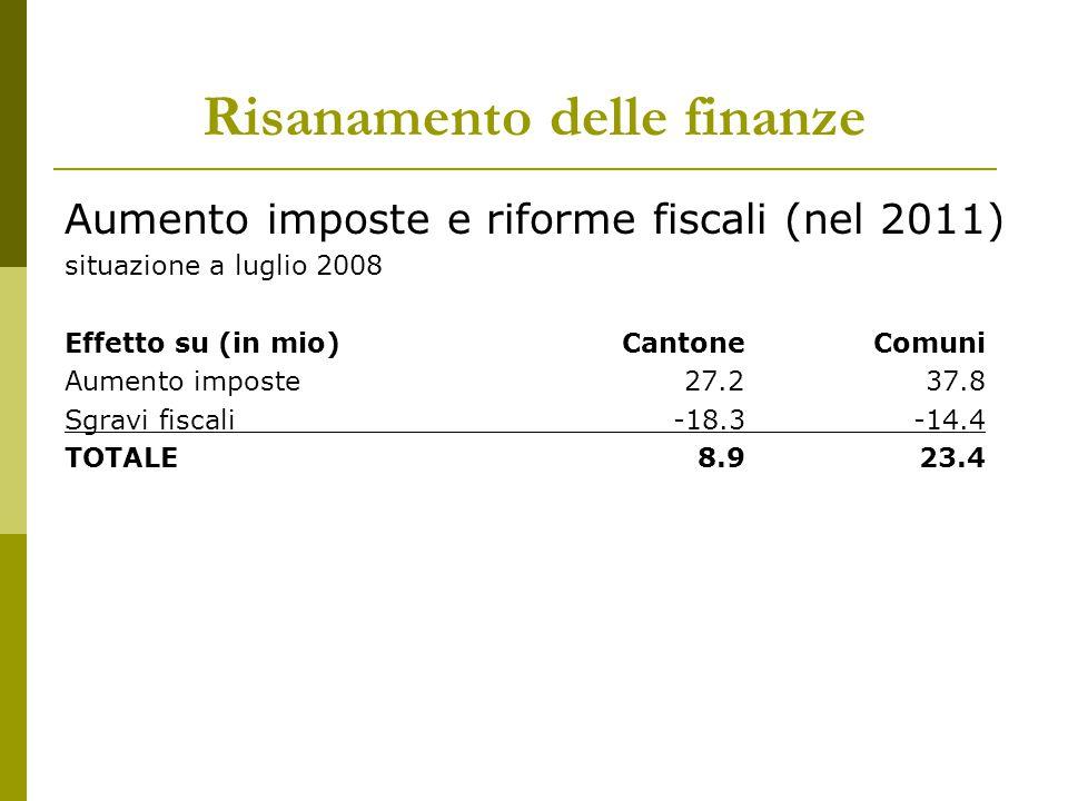 Risanamento delle finanze Aumento imposte e riforme fiscali (nel 2011) situazione a luglio 2008 Effetto su (in mio)CantoneComuni Aumento imposte27.237