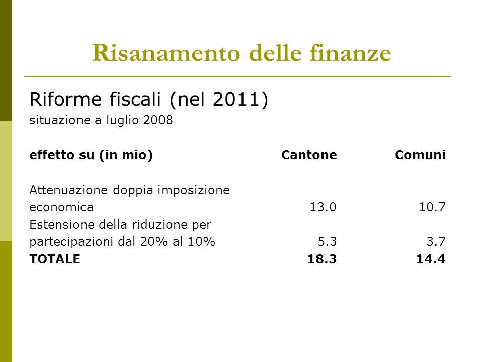 Risanamento delle finanze Riforme fiscali (nel 2011) situazione a luglio 2008 effetto su (in mio)CantoneComuni Attenuazione doppia imposizione economi