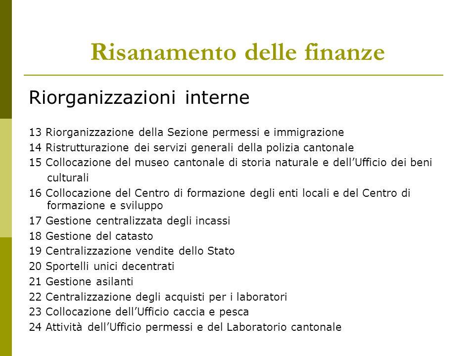 Risanamento delle finanze Riorganizzazioni interne 13 Riorganizzazione della Sezione permessi e immigrazione 14 Ristrutturazione dei servizi generali