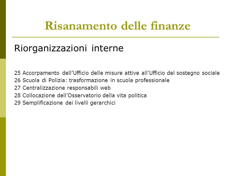 Risanamento delle finanze Riorganizzazioni interne 25 Accorpamento dell'Ufficio delle misure attive all'Ufficio del sostegno sociale 26 Scuola di Poli