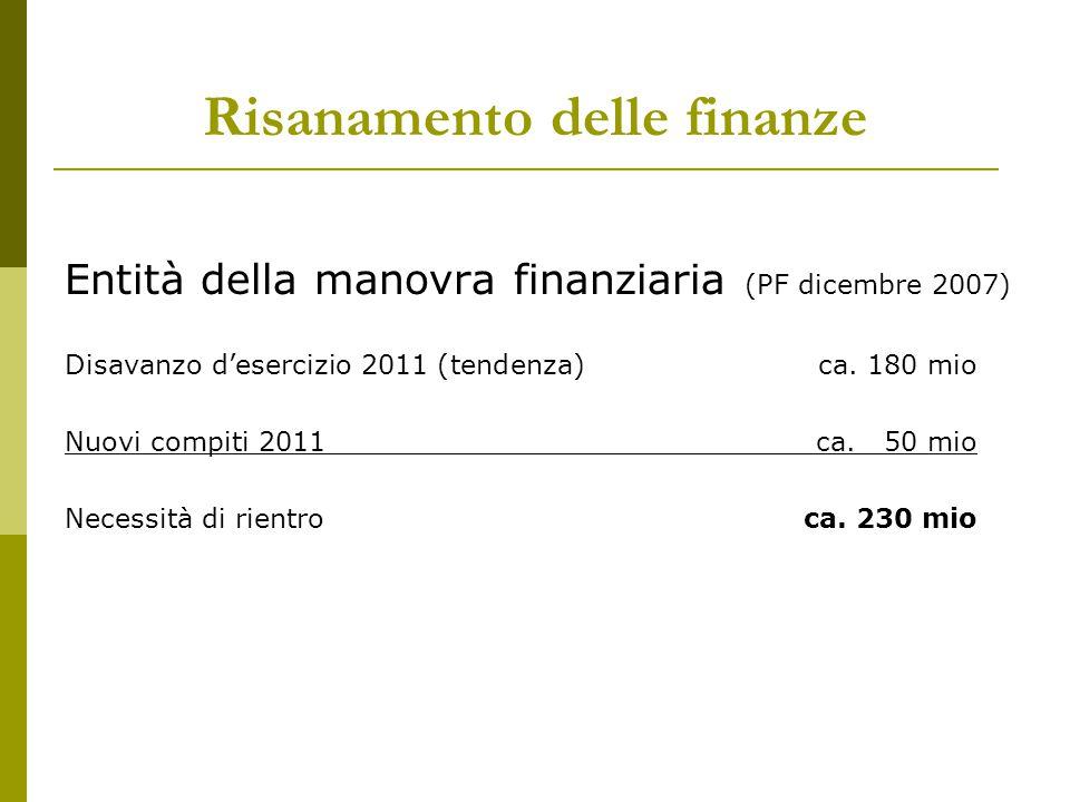 Risanamento delle finanze Entità della manovra finanziaria (PF dicembre 2007) Disavanzo d'esercizio 2011 (tendenza)ca. 180 mio Nuovi compiti 2011ca. 5