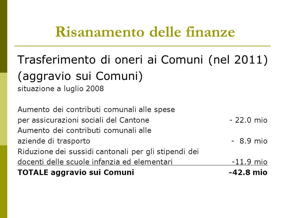 Risanamento delle finanze Trasferimento di oneri ai Comuni (nel 2011) (aggravio sui Comuni) situazione a luglio 2008 Aumento dei contributi comunali a