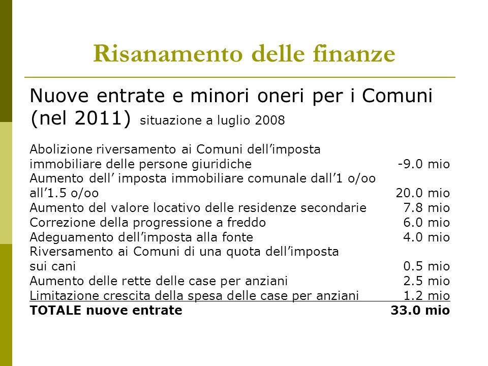 Risanamento delle finanze Nuove entrate e minori oneri per i Comuni (nel 2011) situazione a luglio 2008 Abolizione riversamento ai Comuni dell'imposta
