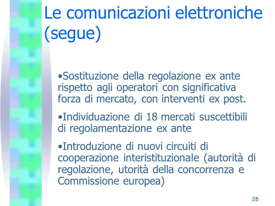 25 Le comunicazioni elettroniche (segue) Sostituzione della regolazione ex ante rispetto agli operatori con significativa forza di mercato, con interventi ex post.