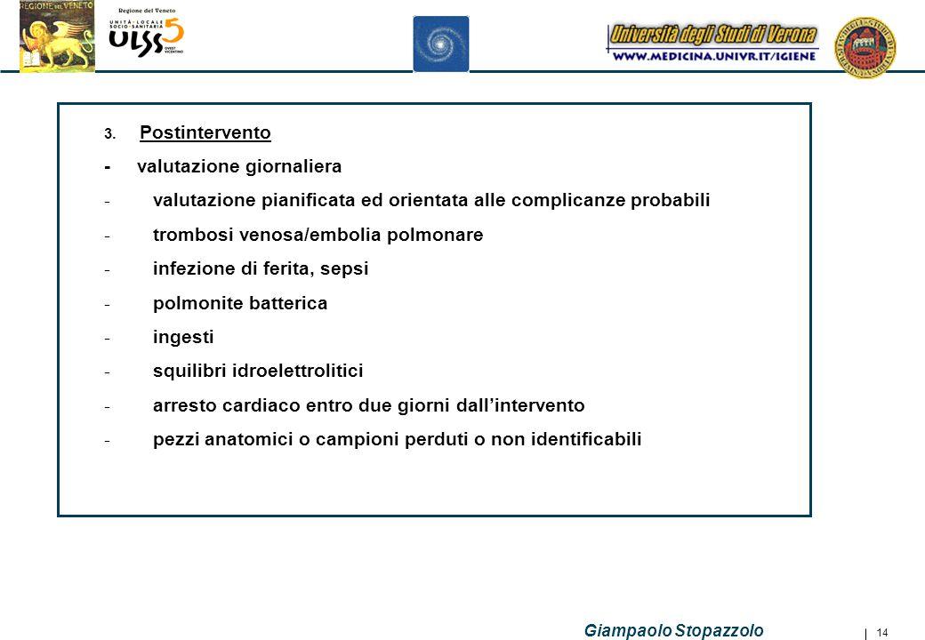 Giampaolo Stopazzolo 14 3.
