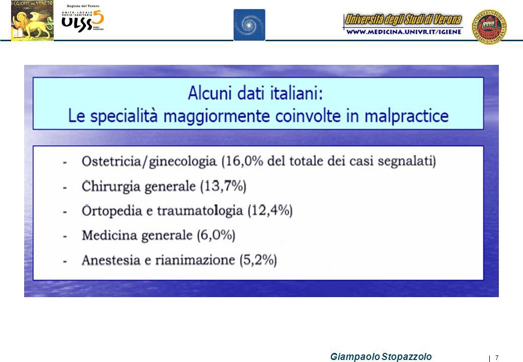 8 CLASSI DI EVENTI GENERALI (Carrol, 2000) Errori di diagnosi o diagnosi mancata (es.