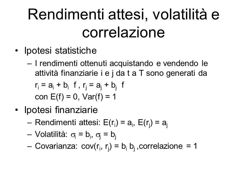 Rendimenti attesi, volatilità e correlazione Ipotesi statistiche –I rendimenti ottenuti acquistando e vendendo le attività finanziarie i e j da t a T sono generati da r i = a i + b i f, r j = a j + b j f con E(f) = 0, Var(f) = 1 Ipotesi finanziarie –Rendimenti attesi: E(r i ) = a i, E(r j ) = a j –Volatilità:  i = b i,  j = b j –Covarianza: cov(r i, r j ) = b i b j,correlazione = 1