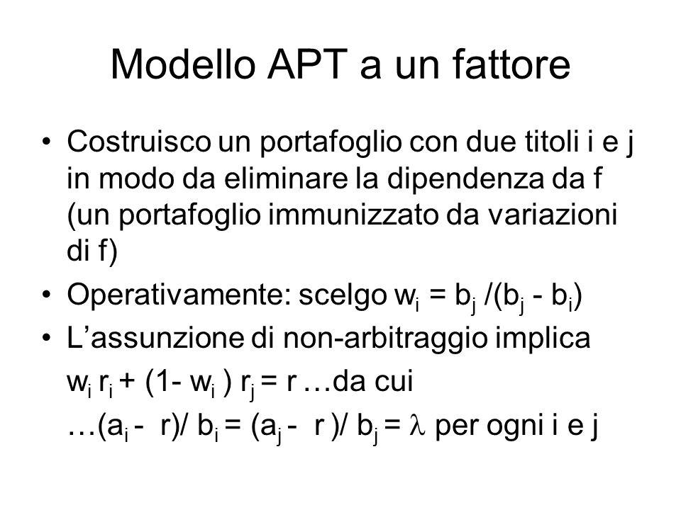 Modello APT a un fattore Costruisco un portafoglio con due titoli i e j in modo da eliminare la dipendenza da f (un portafoglio immunizzato da variazioni di f) Operativamente: scelgo w i = b j /(b j - b i ) L'assunzione di non-arbitraggio implica w i r i + (1- w i ) r j = r …da cui …(a i - r)/ b i = (a j - r )/ b j = per ogni i e j
