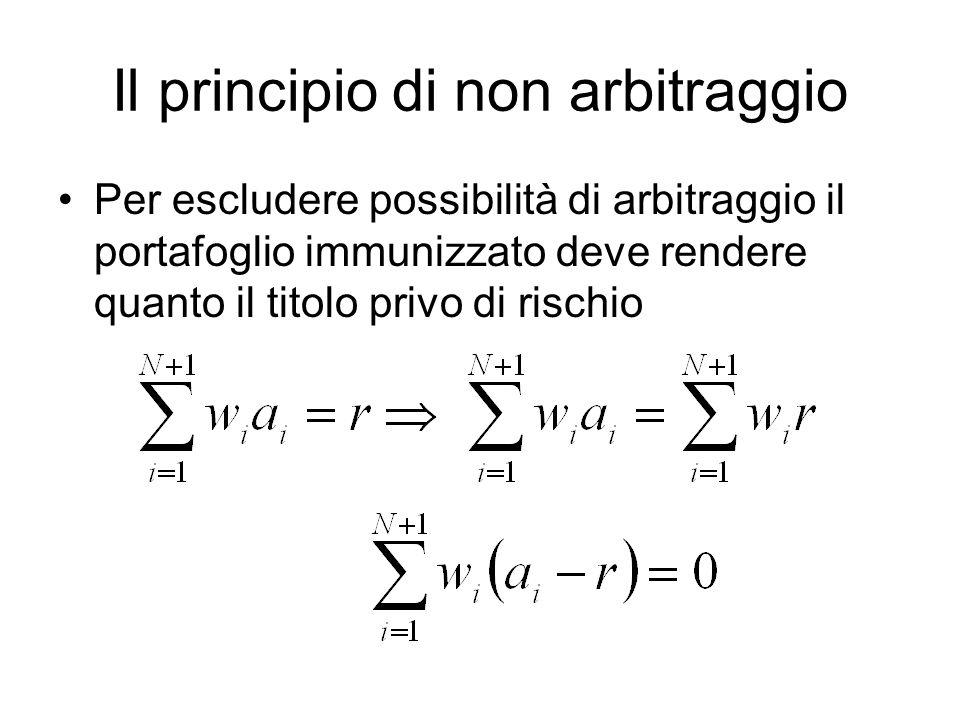 Il principio di non arbitraggio Per escludere possibilità di arbitraggio il portafoglio immunizzato deve rendere quanto il titolo privo di rischio