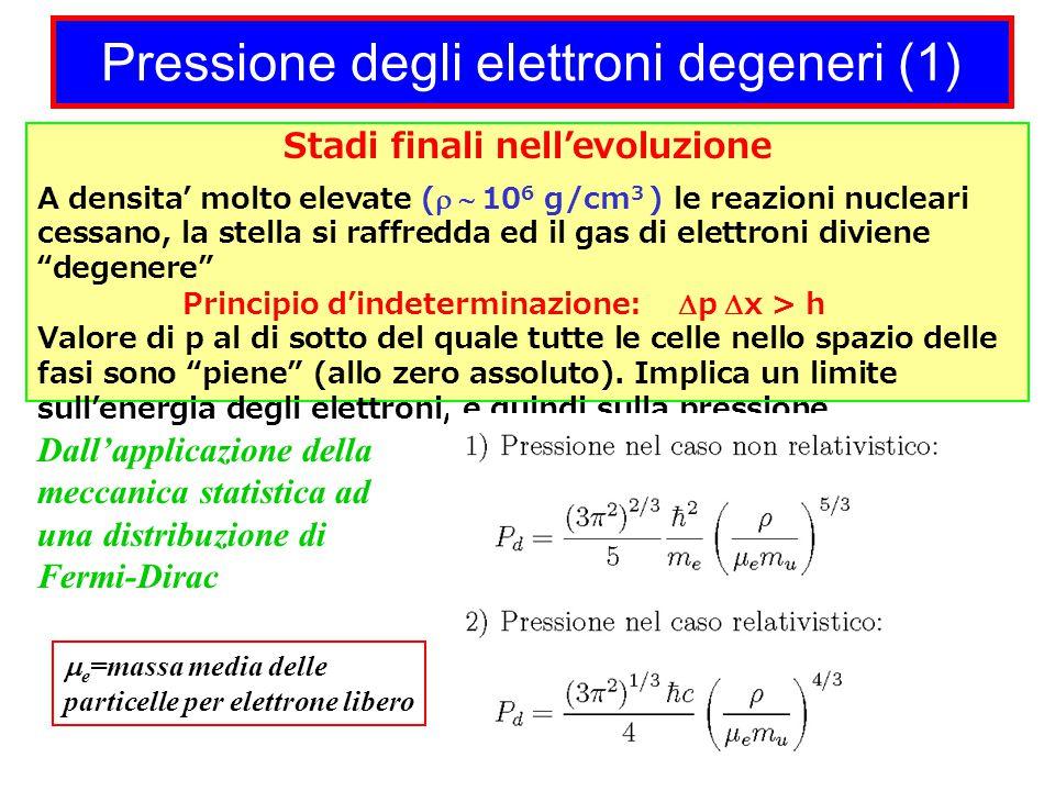 Pressione degli elettroni degeneri (1) Stadi finali nell'evoluzione A densita' molto elevate (  10 6 g/cm 3 ) le reazioni nucleari cessano, la stella si raffredda ed il gas di elettroni diviene degenere Principio d'indeterminazione:  p  x > h Valore di p al di sotto del quale tutte le celle nello spazio delle fasi sono piene (allo zero assoluto).