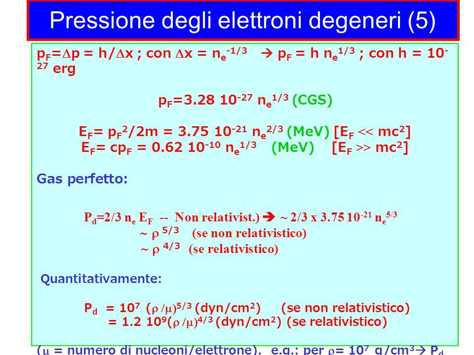 Pressione degli elettroni degeneri (5) p F =  p = h/  x ; con  x = n e -1/3  p F = h n e 1/3 ; con h = 10 - 27 erg p F =3.28 10 -27 n e 1/3 (CGS) E F = p F 2 /2m = 3.75 10 -21 n e 2/3 (MeV) [E F << mc 2 ] E F = cp F = 0.62 10 -10 n e 1/3 (MeV) [E F >> mc 2 ] Gas perfetto: P d =2/3 n e E F -- Non relativist.)  ~ 2/3 x 3.75 10 -21 n e 5/3   5/3 (se non relativistico)   4/3 (se relativistico)  Quantitativamente: P d = 10 7 (  5/3 (dyn/cm 2 ) (se non relativistico) = 1.2 10 9 (  4/3 (dyn/cm 2 ) (se relativistico) (  = numero di nucleoni/elettrone).