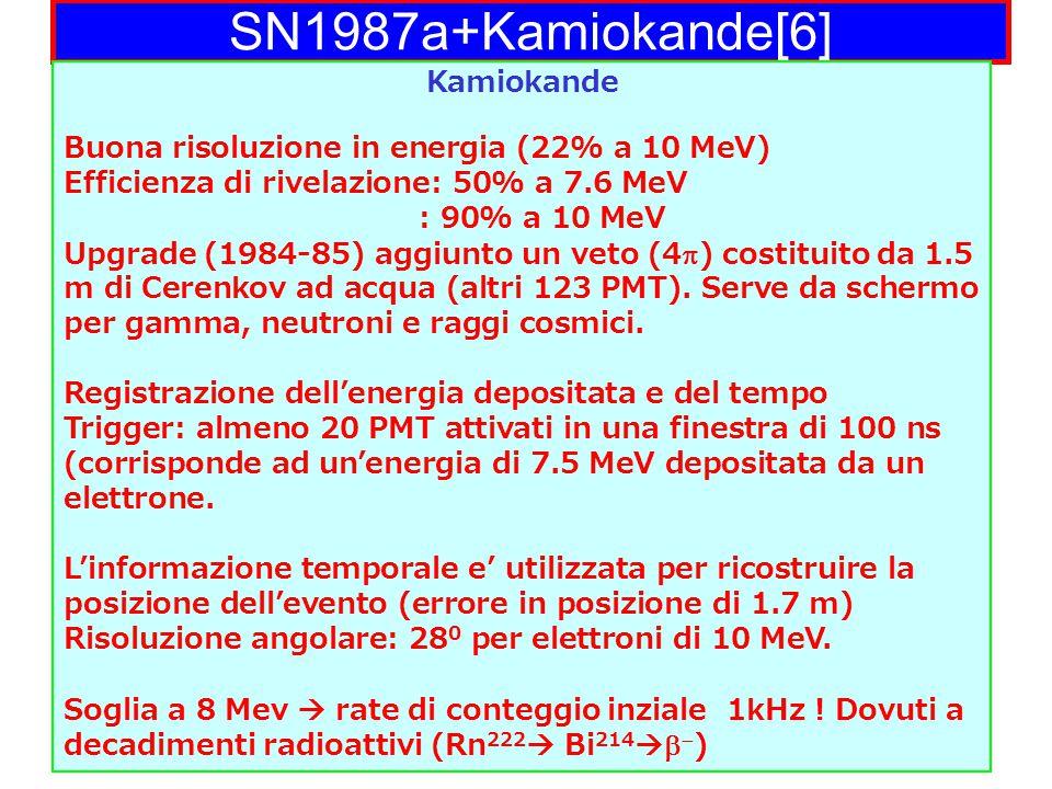 SN1987a+Kamiokande[6] Kamiokande Buona risoluzione in energia (22% a 10 MeV) Efficienza di rivelazione: 50% a 7.6 MeV : 90% a 10 MeV Upgrade (1984-85) aggiunto un veto (4  ) costituito da 1.5 m di Cerenkov ad acqua (altri 123 PMT).