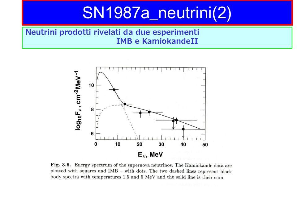 SN1987a_neutrini(2) Neutrini prodotti rivelati da due esperimenti IMB e KamiokandeII