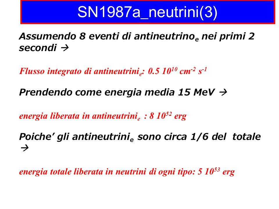 SN1987a_neutrini(3) Assumendo 8 eventi di antineutrino e nei primi 2 secondi  Flusso integrato di antineutrini e : 0.5 10 10 cm -2 s -1 Prendendo come energia media 15 MeV  energia liberata in antineutrini e : 8 10 52 erg Poiche' gli antineutrini e sono circa 1/6 del totale  energia totale liberata in neutrini di ogni tipo: 5 10 53 erg