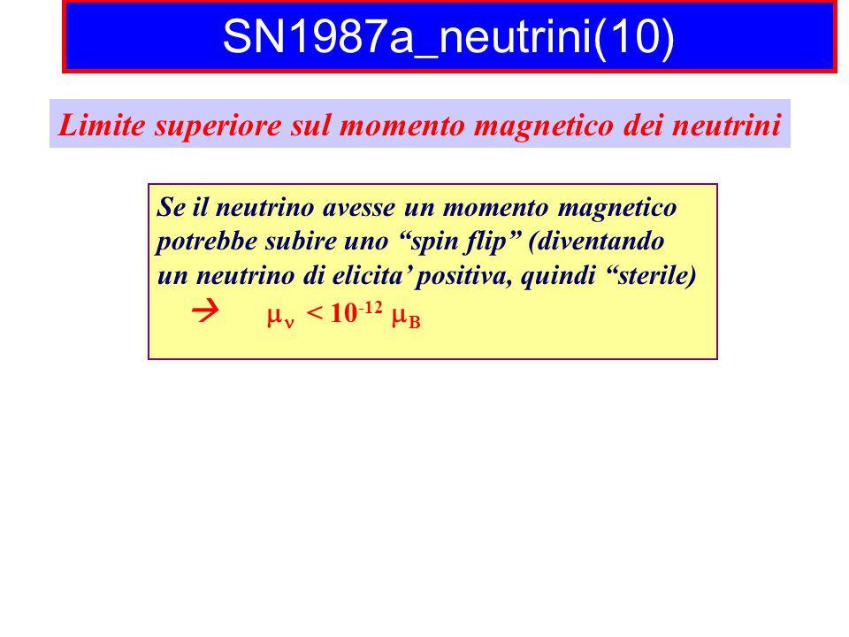 SN1987a_neutrini(10) Limite superiore sul momento magnetico dei neutrini Se il neutrino avesse un momento magnetico potrebbe subire uno spin flip (diventando un neutrino di elicita' positiva, quindi sterile)   < 10 -12  B