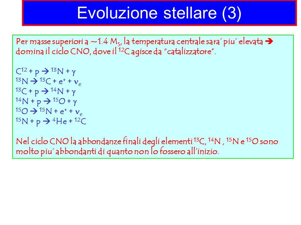 Evoluzione stellare (3) Per masse superiori a ~1.4 M S, la temperatura centrale sara' piu' elevata  domina il ciclo CNO, dove il 12 C agisce da catalizzatore .