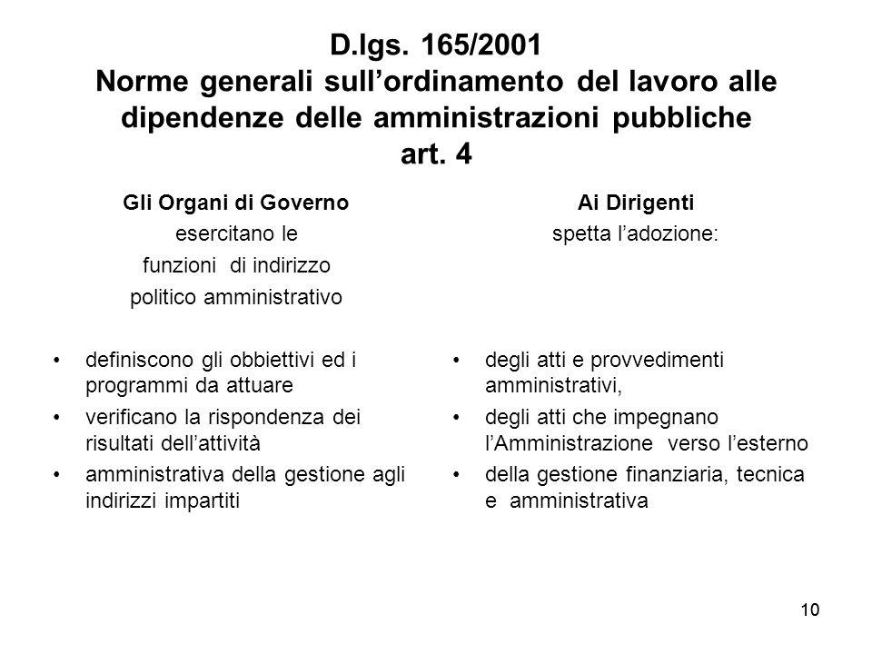 10 D.lgs. 165/2001 Norme generali sull'ordinamento del lavoro alle dipendenze delle amministrazioni pubbliche art. 4 Gli Organi di Governo esercitano