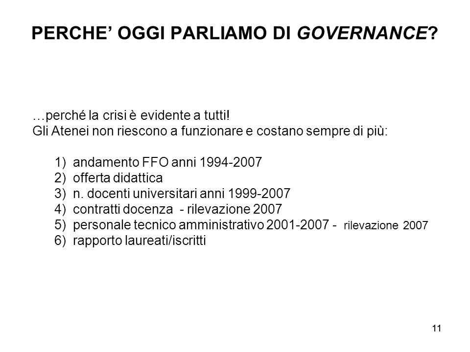 11 PERCHE' OGGI PARLIAMO DI GOVERNANCE.…perché la crisi è evidente a tutti.