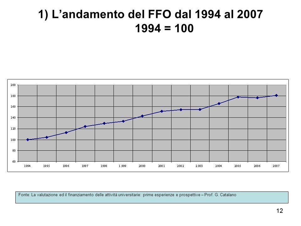 12 1) L'andamento del FFO dal 1994 al 2007 1994 = 100 Fonte: La valutazione ed il finanziamento delle attività universitarie: prime esperienze e prosp