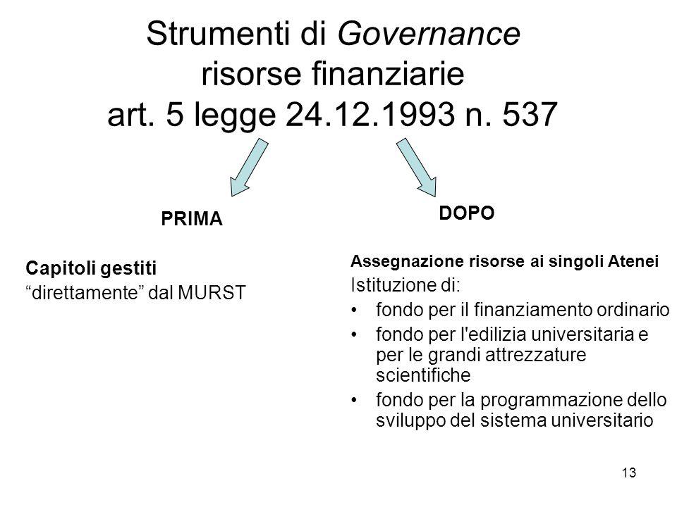 """13 Strumenti di Governance risorse finanziarie art. 5 legge 24.12.1993 n. 537 PRIMA Capitoli gestiti """"direttamente"""" dal MURST DOPO Assegnazione risors"""