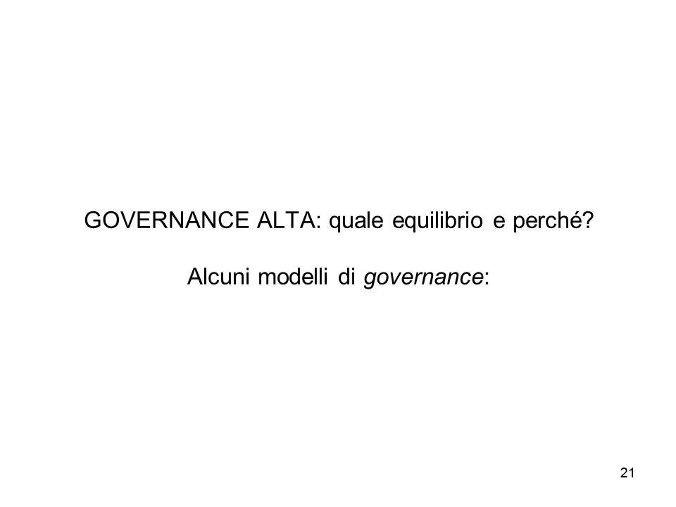 21 GOVERNANCE ALTA: quale equilibrio e perché? Alcuni modelli di governance:
