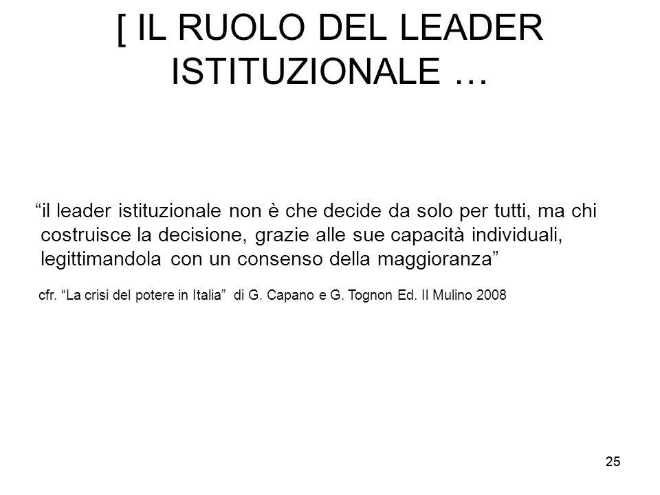 25 [ IL RUOLO DEL LEADER ISTITUZIONALE … il leader istituzionale non è che decide da solo per tutti, ma chi costruisce la decisione, grazie alle sue capacità individuali, legittimandola con un consenso della maggioranza cfr.