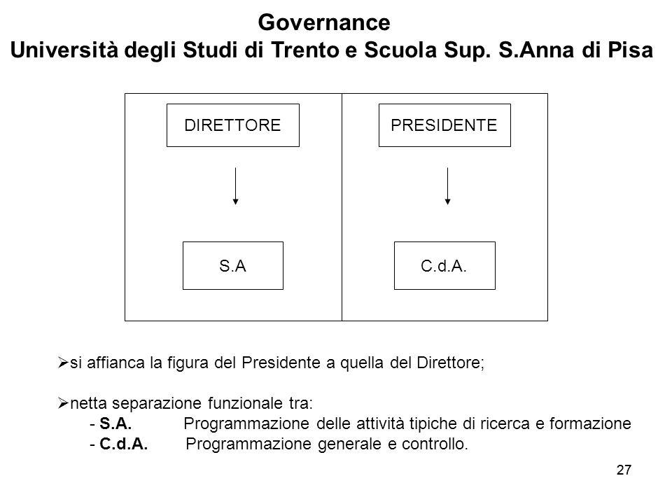 27 Governance Università degli Studi di Trento e Scuola Sup. S.Anna di Pisa DIRETTOREPRESIDENTE S.AC.d.A.  si affianca la figura del Presidente a que