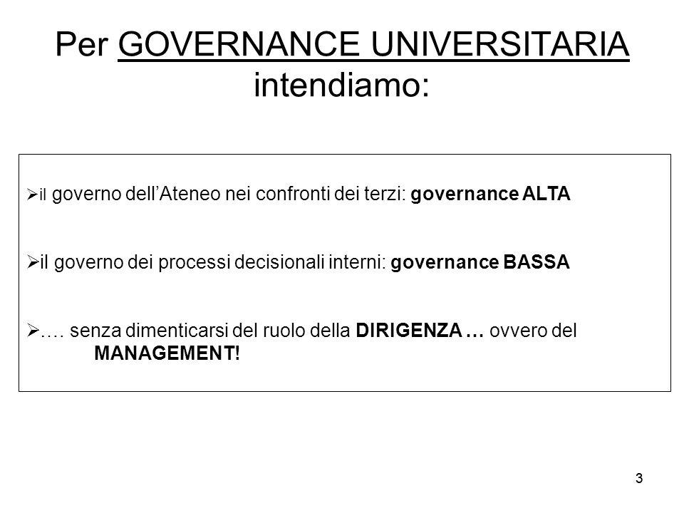 33 Per GOVERNANCE UNIVERSITARIA intendiamo:  il governo dell'Ateneo nei confronti dei terzi: governance ALTA  il governo dei processi decisionali interni: governance BASSA  ….
