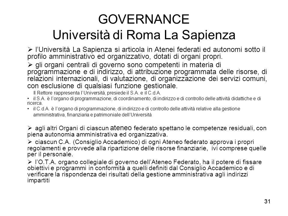 31 GOVERNANCE Università di Roma La Sapienza  l'Università La Sapienza si articola in Atenei federati ed autonomi sotto il profilo amministrativo ed organizzativo, dotati di organi propri.