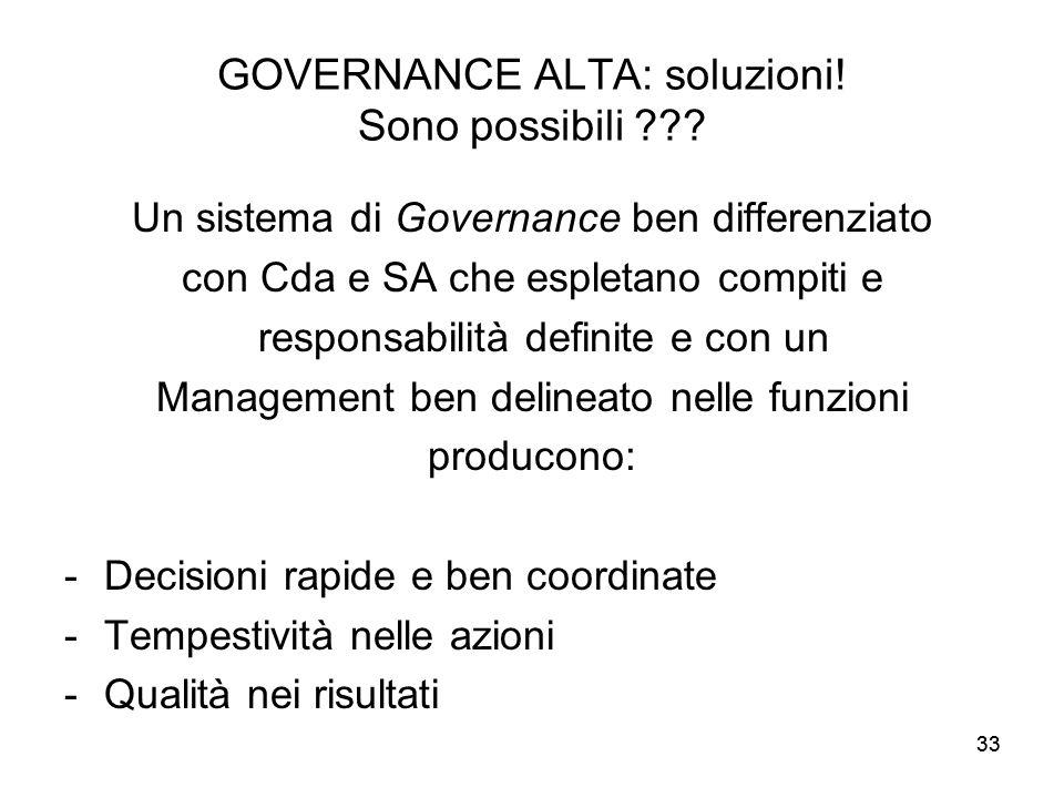 33 GOVERNANCE ALTA: soluzioni! Sono possibili ??? Un sistema di Governance ben differenziato con Cda e SA che espletano compiti e responsabilità defin